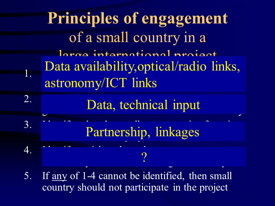 Principles of engagement of a small country in a large international project 1.Identify any strengths or special roles the country may have in the international context 2.Identify what the major international partners gain from the involvement of the small country 3.Identify what the small country gains from its involvement in the project 4.Identify a niche where the country can realistically contribute in a significant way 5.If any of 1-4 cannot be identified, then small country should not participate in the project Data availability,optical/radio links, astronomy/ICT links .