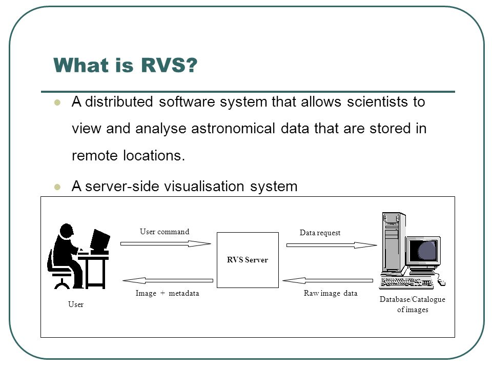 What is RVS.