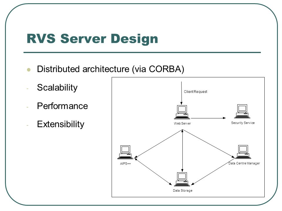 RVS Server Design Distributed architecture (via CORBA) - Scalability - Performance - Extensibility Web Server Security Service Data Centre Manager Data Storage AIPS++ Client Request