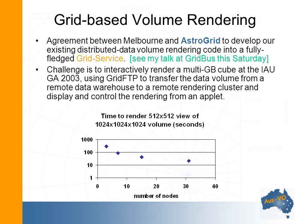Grid-based Volume Rendering [see my talk at GridBus this Saturday]Agreement between Melbourne and AstroGrid to develop our existing distributed-data volume rendering code into a fully- fledged Grid-Service.