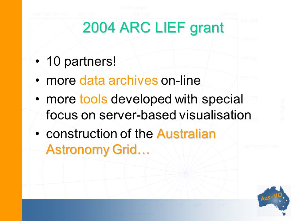 2004 ARC LIEF grant 10 partners.