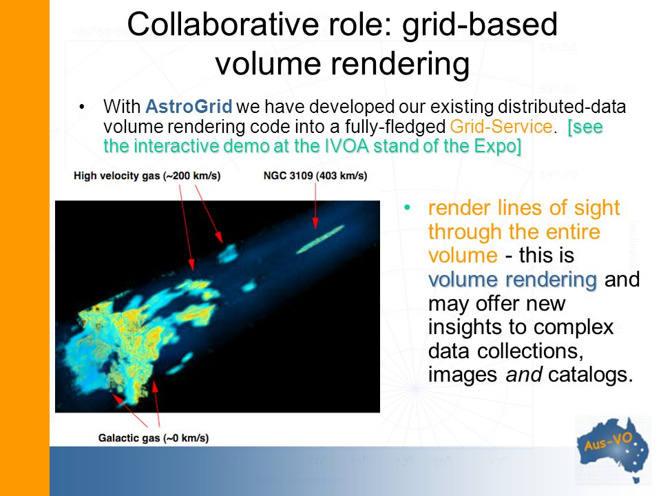 Collaborative role: grid-based volume rendering [see the interactive demo at the IVOA stand of the Expo]With AstroGrid we have developed our existing distributed-data volume rendering code into a fully-fledged Grid-Service.