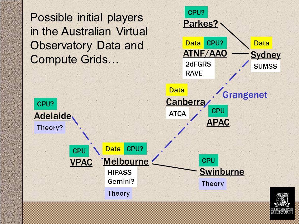 Melbourne Adelaide Canberra Sydney Parkes. Swinburne DataCPU.