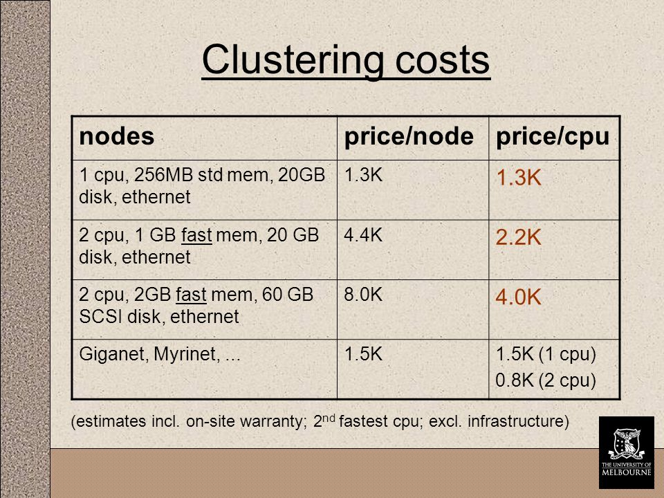 Clustering costs nodesprice/nodeprice/cpu 1 cpu, 256MB std mem, 20GB disk, ethernet 1.3K 2 cpu, 1 GB fast mem, 20 GB disk, ethernet 4.4K 2.2K 2 cpu, 2GB fast mem, 60 GB SCSI disk, ethernet 8.0K 4.0K Giganet, Myrinet,...1.5K1.5K (1 cpu) 0.8K (2 cpu) (estimates incl.