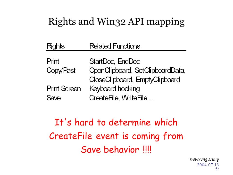 2004-07-13 Wei-Neng Hung 5/ Rights and Win32 API mapping It's hard to determine which CreateFile event is coming from Save behavior !!!!
