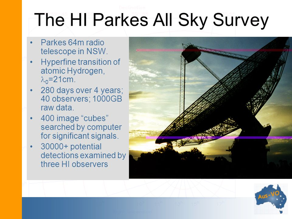 The HI Parkes All Sky Survey Parkes 64m radio telescope in NSW. Hyperfine transition of atomic Hydrogen, 0 =21cm. 280 days over 4 years; 40 observers;