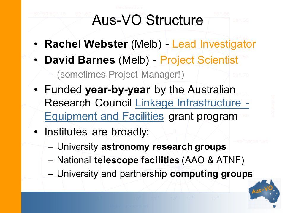 Aus-VO Structure Rachel Webster (Melb) - Lead Investigator David Barnes (Melb) - Project Scientist –(sometimes Project Manager!) Funded year-by-year b