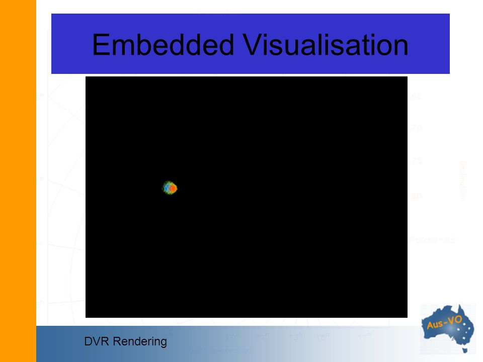 Embedded Visualisation DVR Rendering