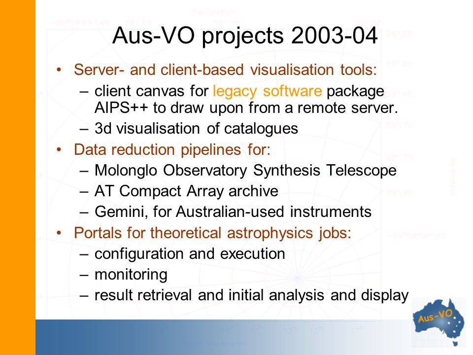 Aus-VO projects 2003-04 Server- and client-based visualisation tools: –client canvas for legacy software package AIPS++ to draw upon from a remote ser