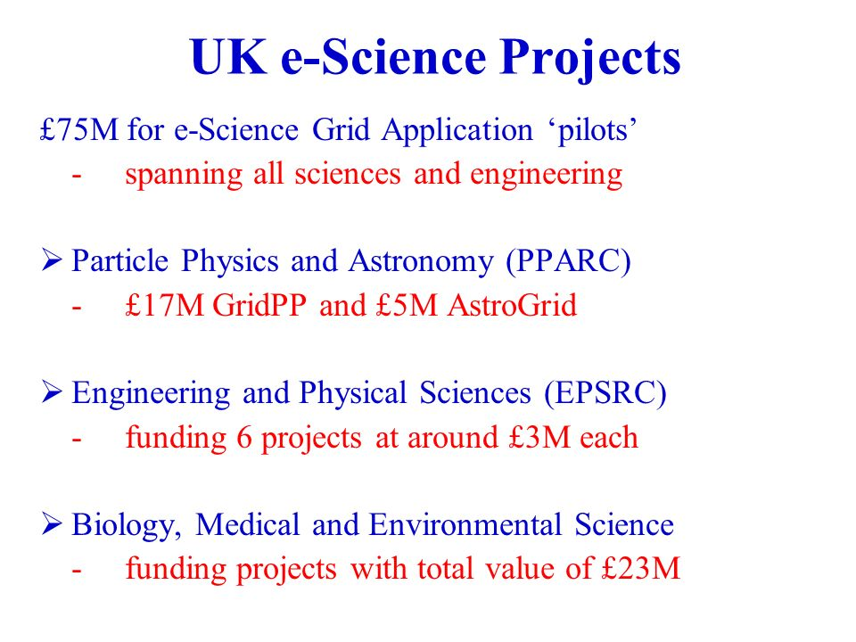 UK e-Science Projects £75M for e-Science Grid Application pilots - spanning all sciences and engineering Particle Physics and Astronomy (PPARC) - £17M GridPP and £5M AstroGrid Engineering and Physical Sciences (EPSRC) - funding 6 projects at around £3M each Biology, Medical and Environmental Science - funding projects with total value of £23M