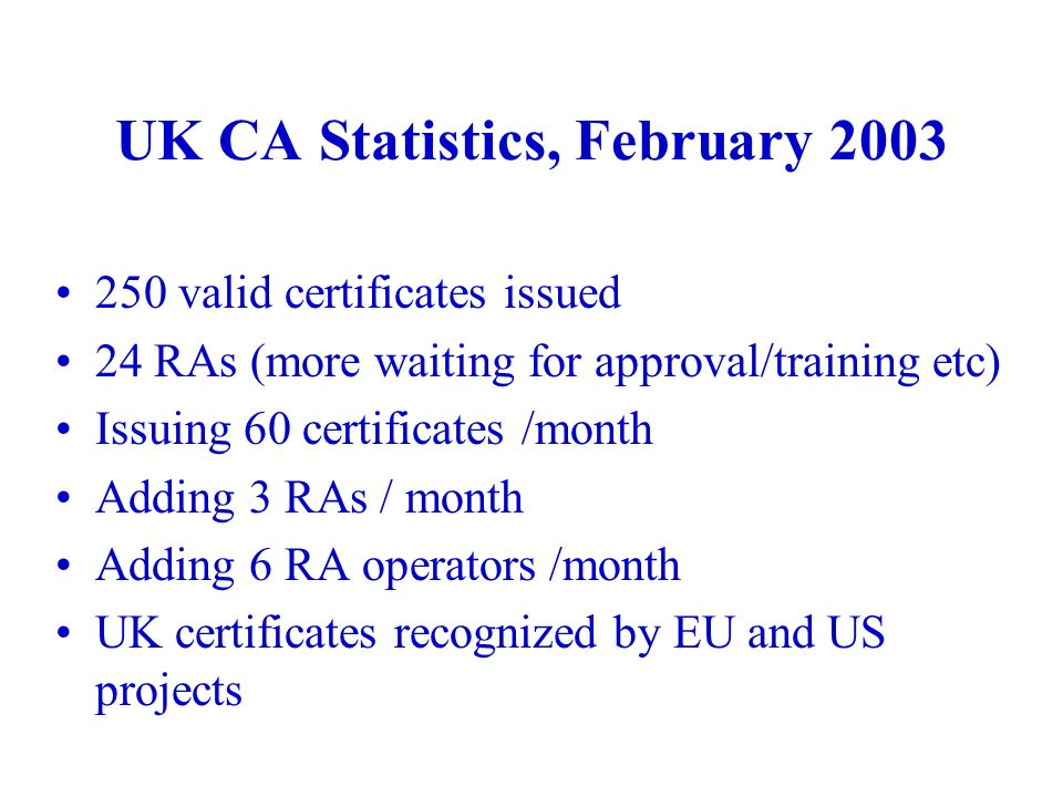 UK CA Statistics, February 2003 250 valid certificates issued 24 RAs (more waiting for approval/training etc) Issuing 60 certificates /month Adding 3 RAs / month Adding 6 RA operators /month UK certificates recognized by EU and US projects