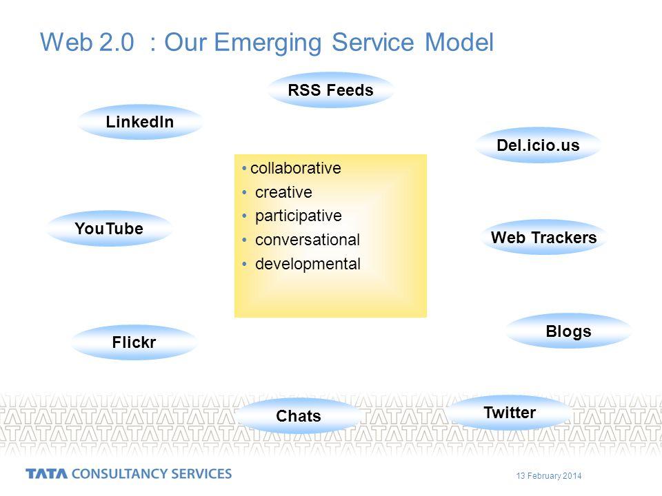 13 February 2014 Web 2.0 : Our Emerging Service Model collaborative creative participative conversational developmental RSS Feeds Del.icio.us Web Trac