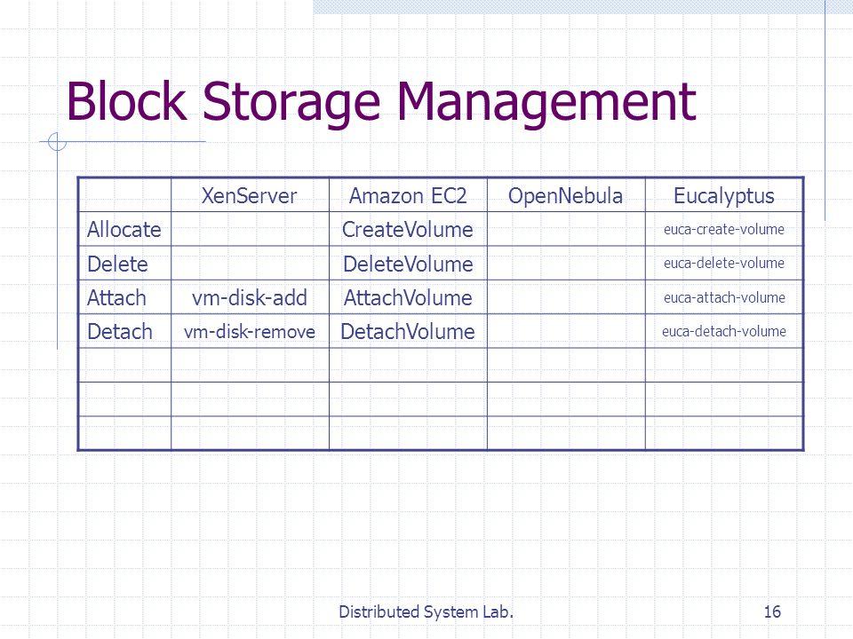Distributed System Lab.16 Block Storage Management XenServerAmazon EC2OpenNebulaEucalyptus AllocateCreateVolume euca-create-volume DeleteDeleteVolume euca-delete-volume Attachvm-disk-addAttachVolume euca-attach-volume Detach vm-disk-remove DetachVolume euca-detach-volume