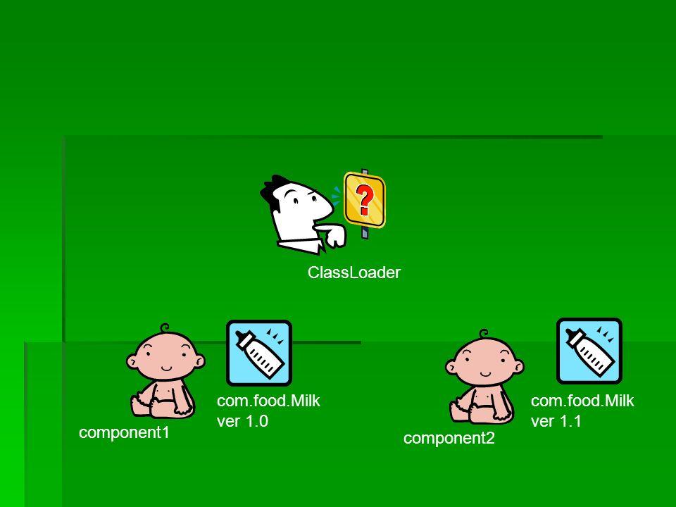 ClassLoader component1 component2 com.food.Milk ver 1.0 com.food.Milk ver 1.1
