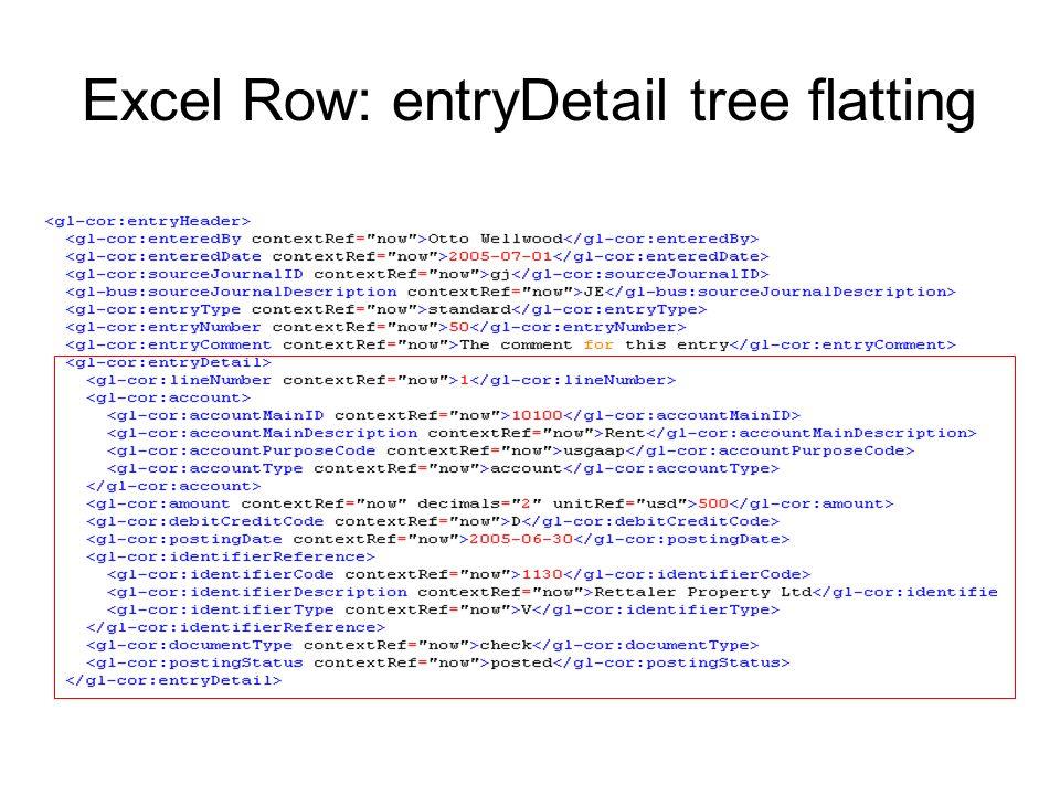 Excel Row: entryDetail tree flatting