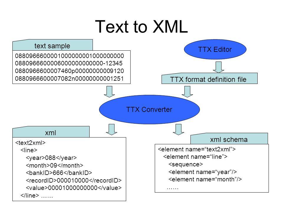 TTX Converter Text to XML 0880966600001000000001000000000 0880966600006000000000000-12345 0880966600007460p00000000009120 0880966600007082n00000000001251 text sample 088 09 666 000010000 00001000000000 …… xml …… xml schema TTX format definition file TTX Editor