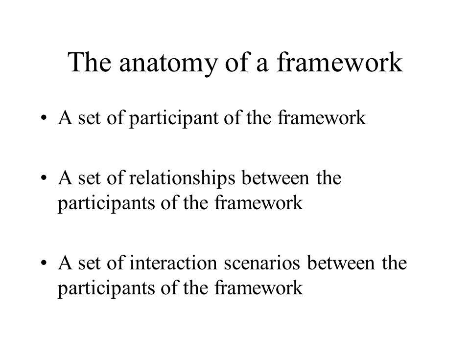 The anatomy of a framework A set of participant of the framework A set of relationships between the participants of the framework A set of interaction