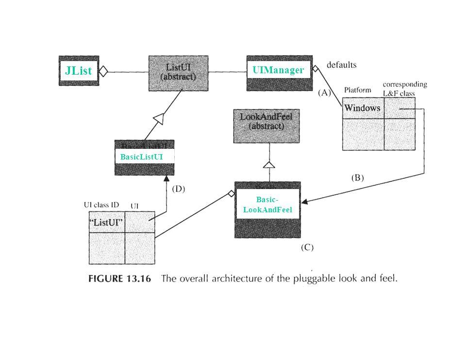JList UIManager BasicListUI Basic- LookAndFeel