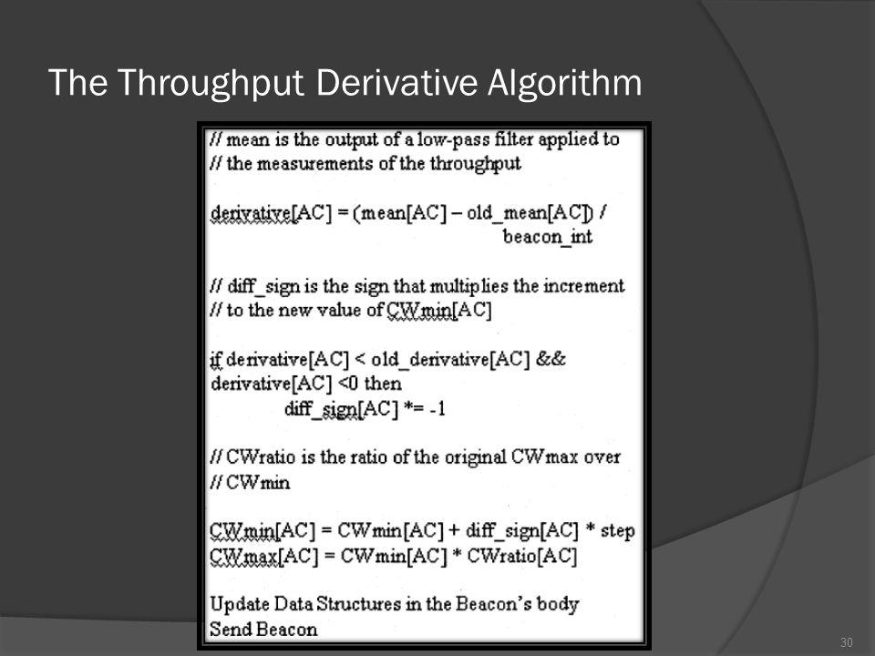 The Throughput Derivative Algorithm 30