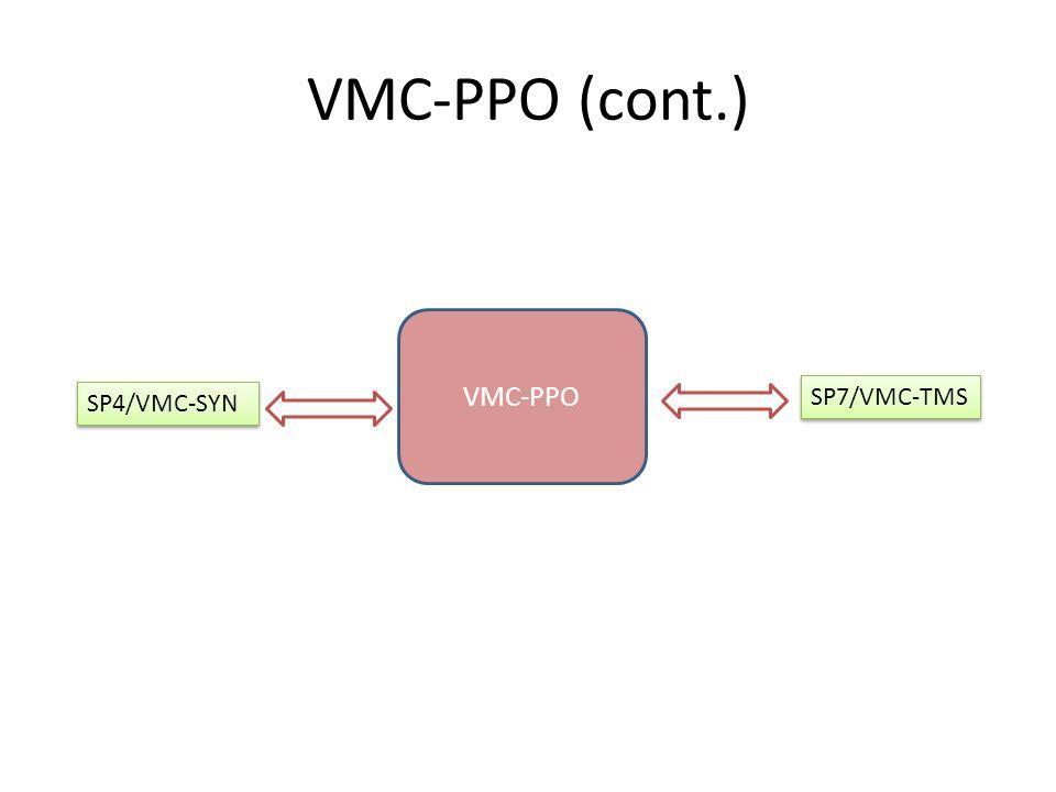 VMC-PPO (cont.) VMC-PPO SP4/VMC-SYN SP7/VMC-TMS