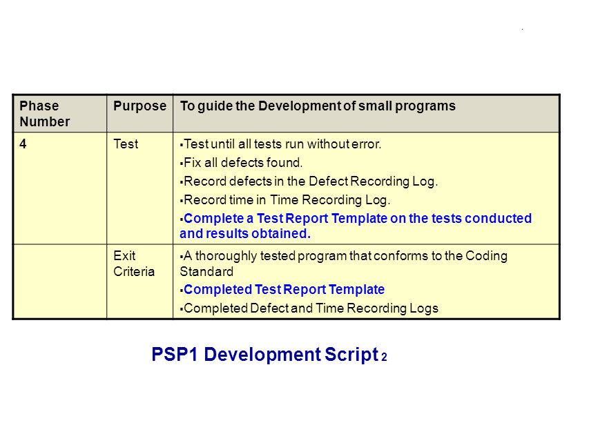 PSP1 Development Script 2 Phase Number PurposeTo guide the Development of small programs 4Test Test until all tests run without error.