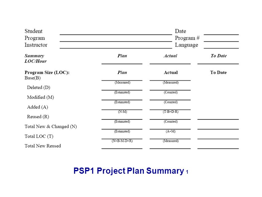 PSP1 Project Plan Summary 1