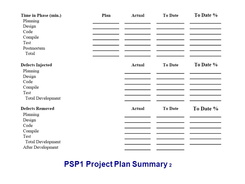 PSP1 Project Plan Summary 2