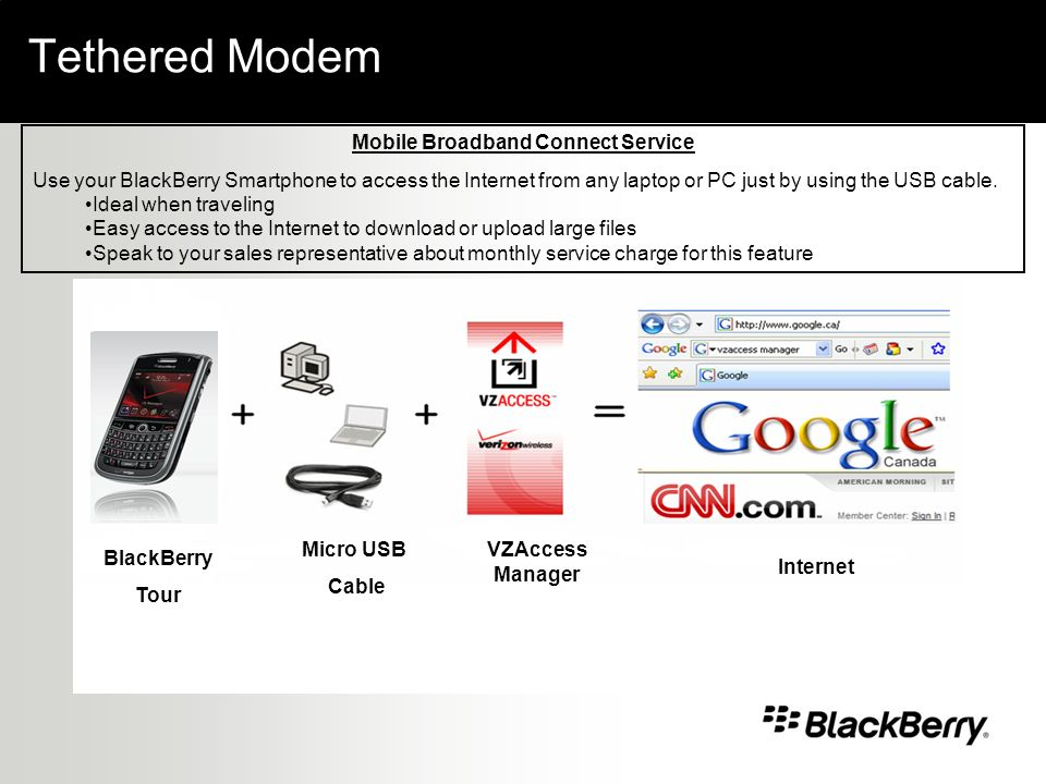 Tethered Modem Mobile Broadband Connect Service Use your BlackBerry Smartphone to access the Internet from any laptop or PC just by using the USB cable.