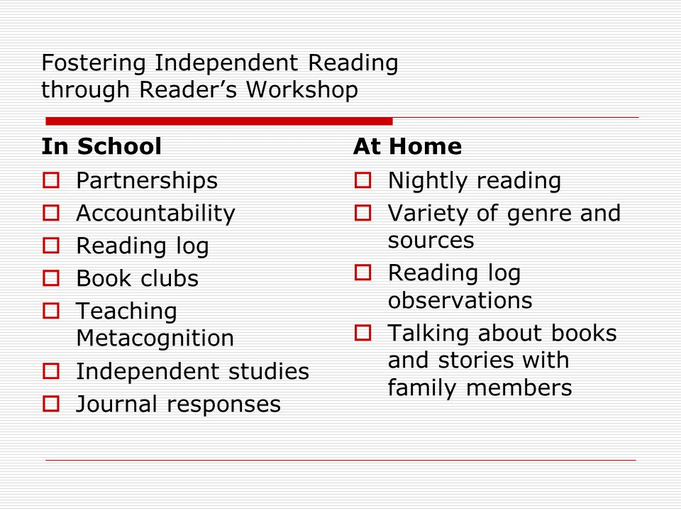 Fostering Independent Reading through Readers Workshop In SchoolAt Home Nightly reading Variety of genre and sources Reading log observations Talking about books and stories with family members Partnerships Accountability Reading log Book clubs Teaching Metacognition Independent studies Journal responses