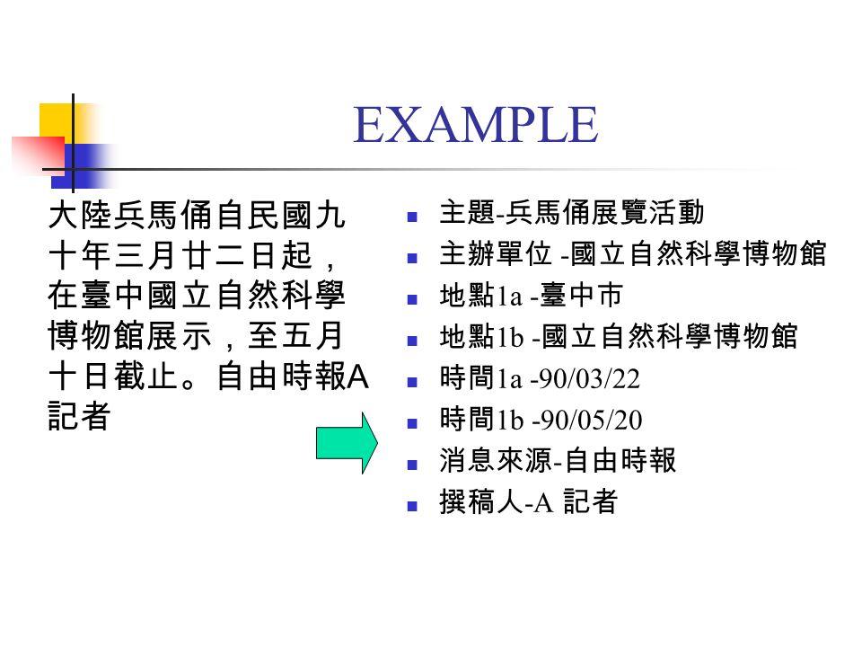 EXAMPLE A - - 1a - 1b - 1a -90/03/22 1b -90/05/20 - -A