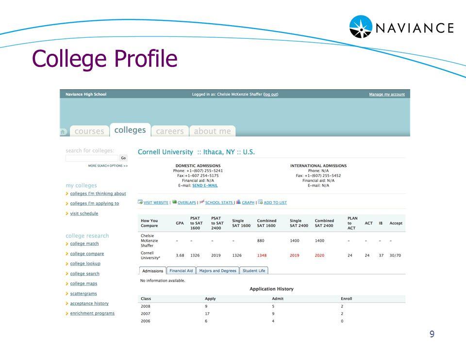 College Profile 9