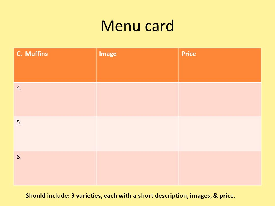 Menu card C. MuffinsImagePrice 4. 5. 6. Should include: 3 varieties, each with a short description, images, & price.