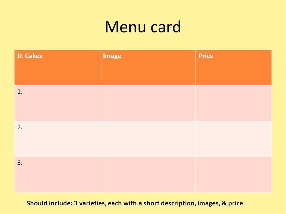 Menu card D. CakesImagePrice 1. 2. 3. Should include: 3 varieties, each with a short description, images, & price.