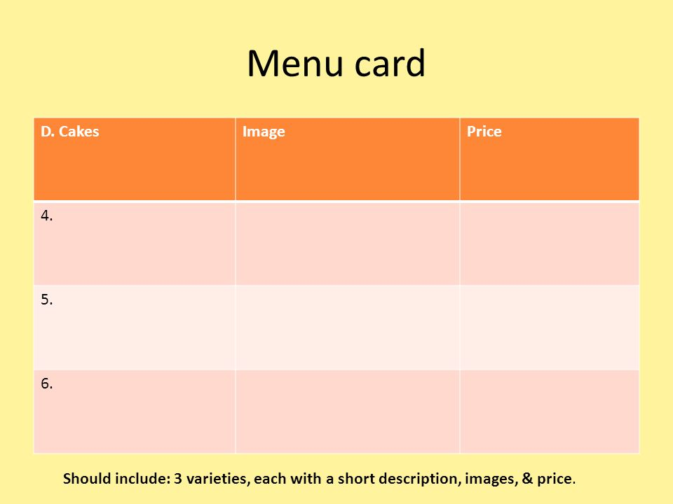 Menu card D. CakesImagePrice 4. 5. 6. Should include: 3 varieties, each with a short description, images, & price.
