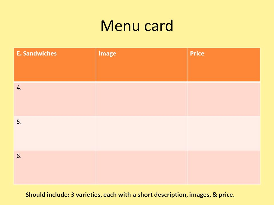 Menu card E. SandwichesImagePrice 4. 5. 6. Should include: 3 varieties, each with a short description, images, & price.