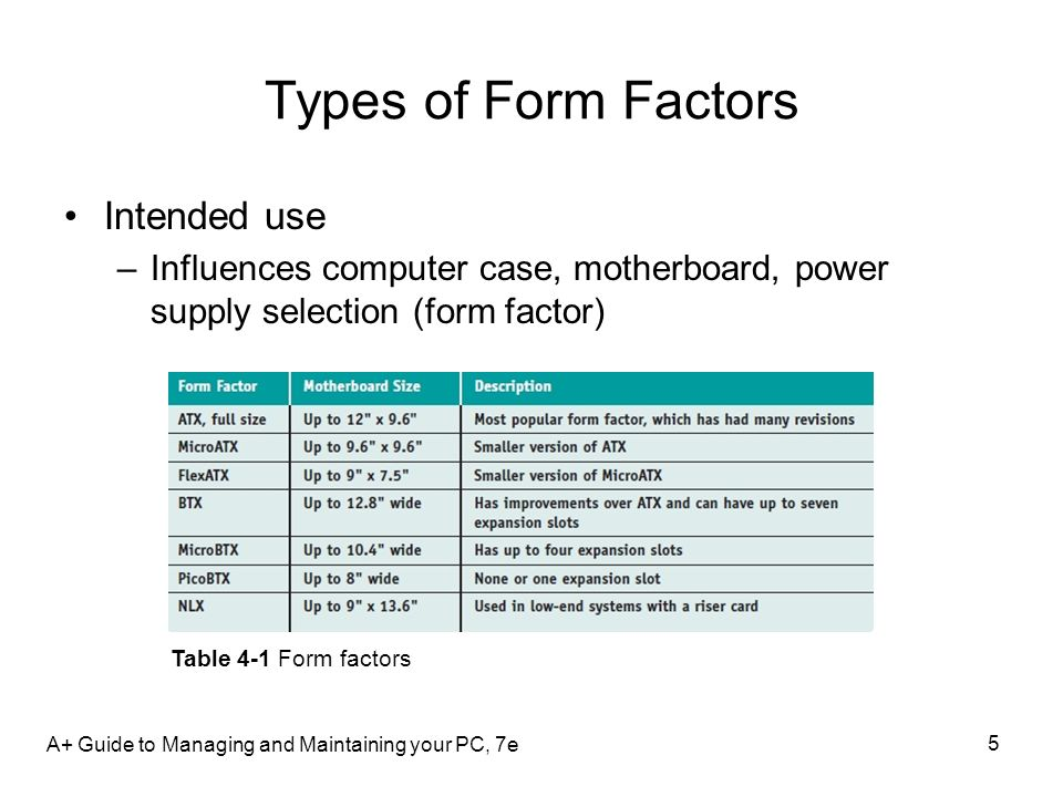 5 Types of Form Factors Intended use –Influences computer case, motherboard, power supply selection (form factor) Table 4-1 Form factors