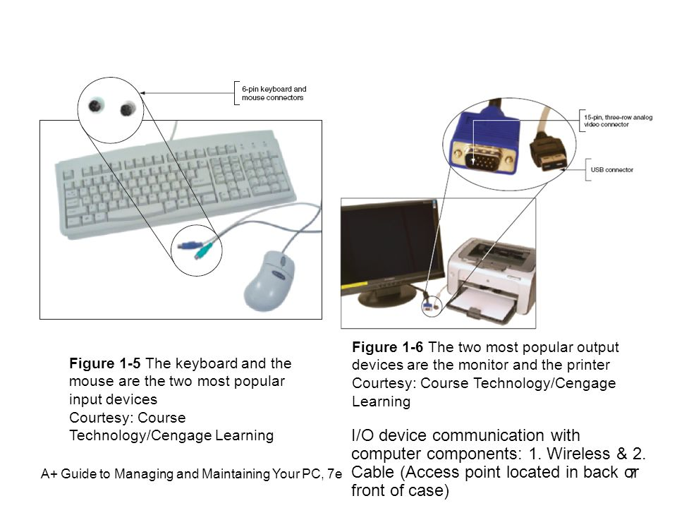 A+ Guide to Managing and Maintaining Your PC, 7e28 Figure 1-32 This adapter card is a modem card and is mounted in a PCI slot on the motherboard Courtesy: Course Technology/Cengage Learning