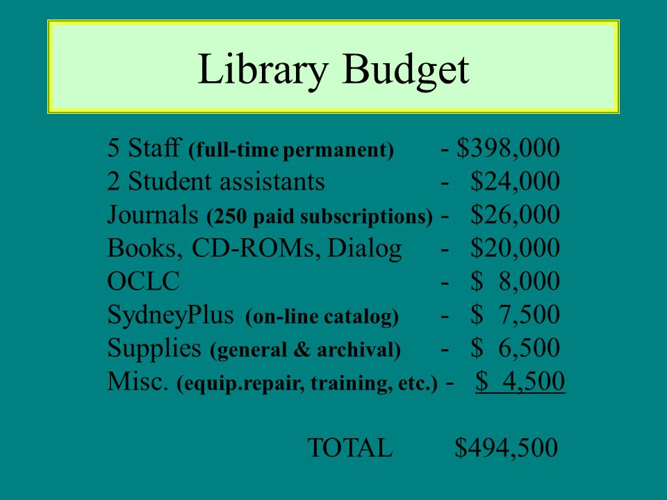 Library Operating Budget 5 Staff (full-time permanent) - $398,000 2 Student assistants- $24,000 Journals (250 paid subscriptions) - $26,000 Books, CD-ROMs, Dialog- $20,000 OCLC- $ 8,000 SydneyPlus (on-line catalog) - $ 7,500 Supplies (general & archival) - $ 6,500 Misc.