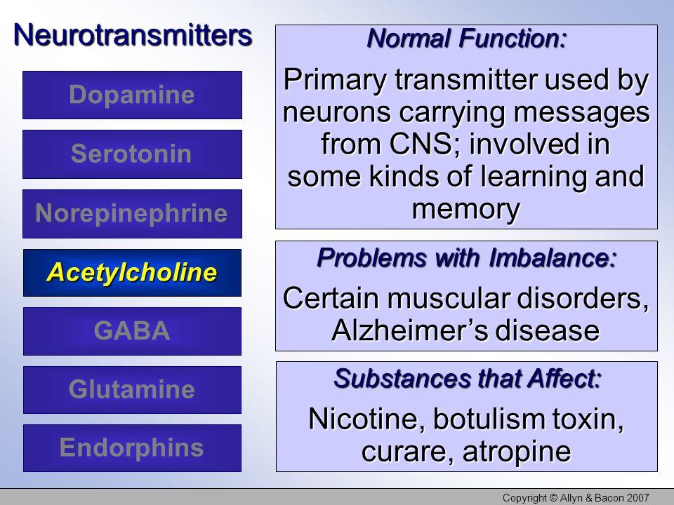 Copyright © Allyn & Bacon 2007Neurotransmitters Dopamine Serotonin Acetylcholine Glutamine Norepinephrine GABA Endorphins Normal Function: Primary tra