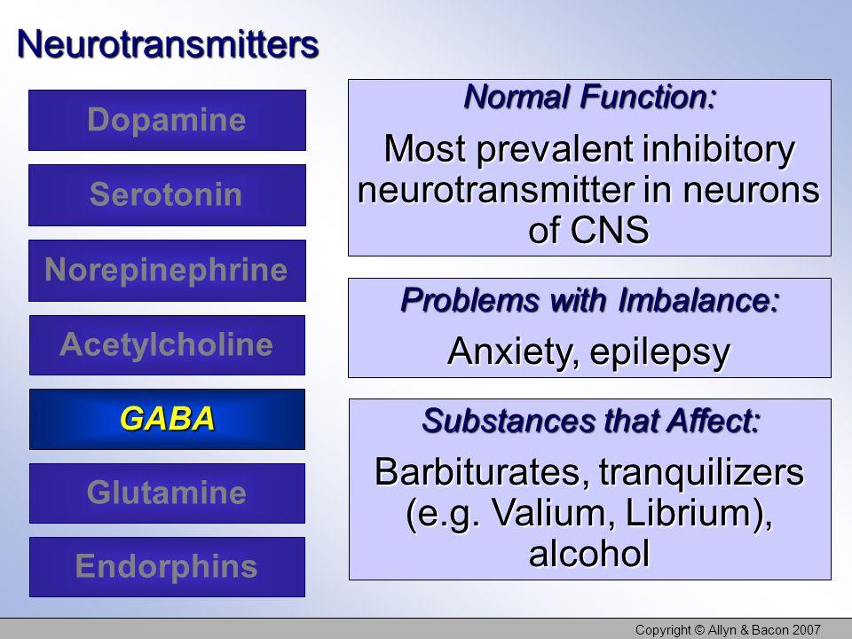 Copyright © Allyn & Bacon 2007Neurotransmitters Dopamine Serotonin Acetylcholine Glutamine Norepinephrine GABA Endorphins Normal Function: Most preval