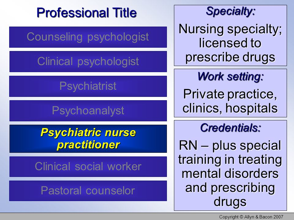 Copyright © Allyn & Bacon 2007 Specialty: Nursing specialty; licensed to prescribe drugs Work setting: Private practice, clinics, hospitals Credentials: RN – plus special training in treating mental disorders and prescribing drugs Professional Title Counseling psychologist Clinical psychologist Psychoanalyst Clinical social worker Psychiatrist Psychiatric nurse practitioner Pastoral counselor