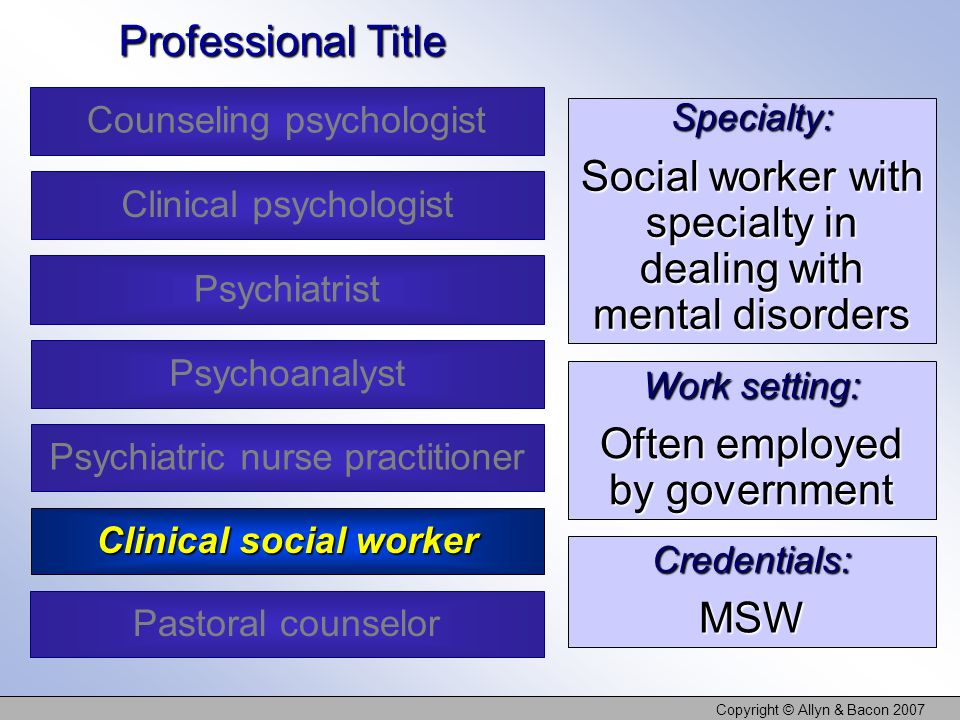 Copyright © Allyn & Bacon 2007 Specialty: Social worker with specialty in dealing with mental disorders Work setting: Often employed by government Credentials:MSW Professional Title Counseling psychologist Clinical psychologist Psychoanalyst Clinical social worker Psychiatrist Psychiatric nurse practitioner Pastoral counselor