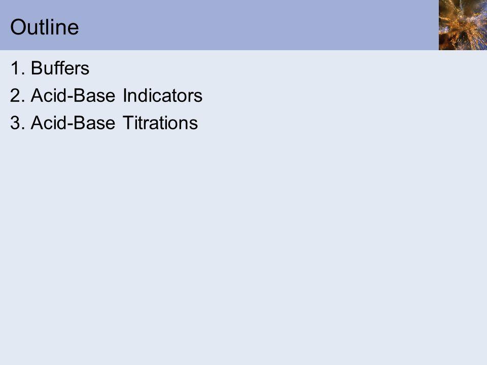 Outline 1. Buffers 2. Acid-Base Indicators 3. Acid-Base Titrations