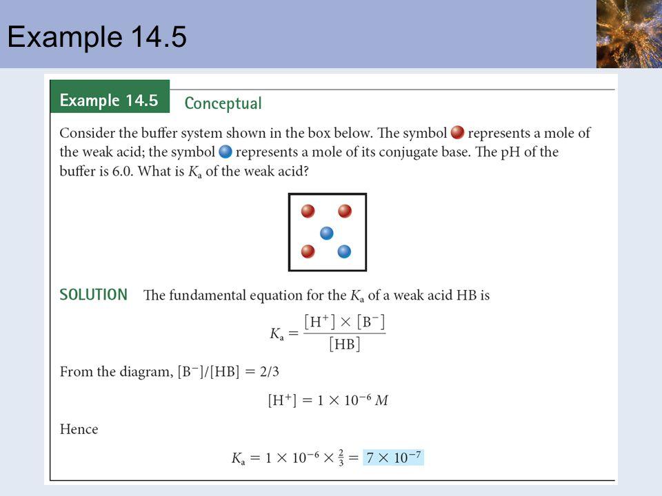 Example 14.5