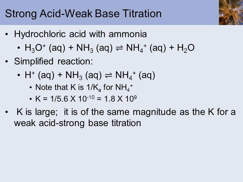 Strong Acid-Weak Base Titration Hydrochloric acid with ammonia H 3 O + (aq) + NH 3 (aq) NH 4 + (aq) + H 2 O Simplified reaction: H + (aq) + NH 3 (aq)