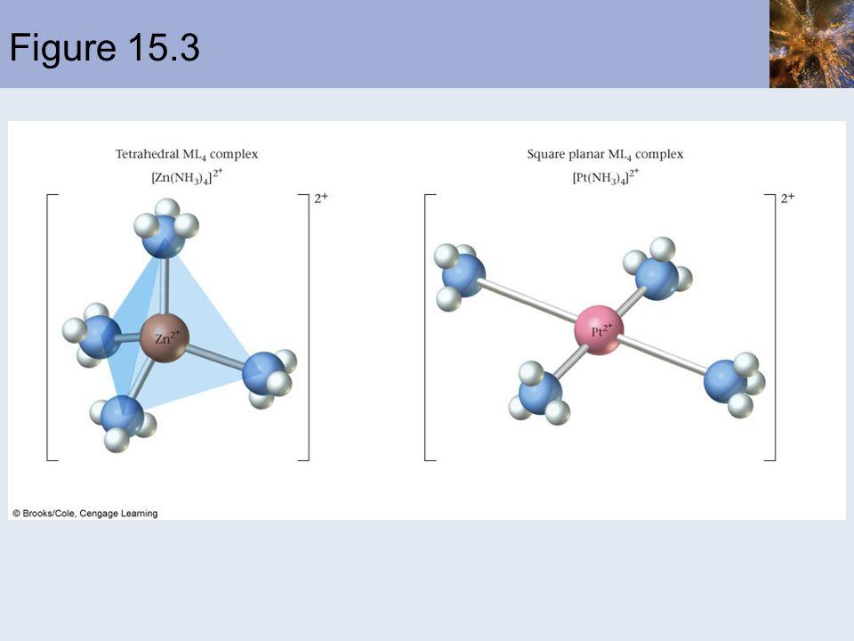 Figure 15.3
