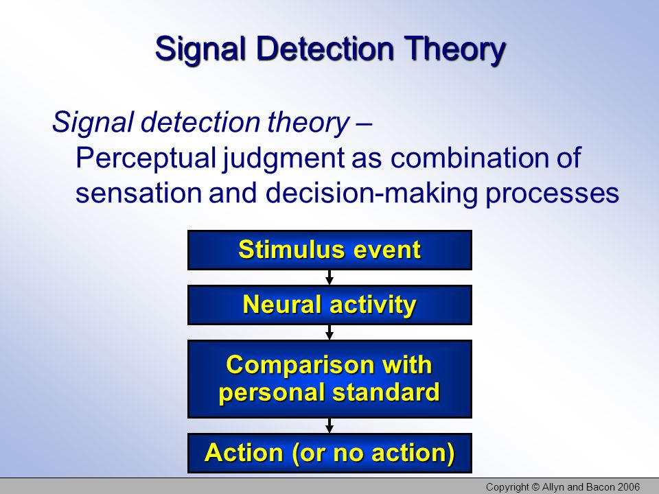Copyright © Allyn and Bacon 2006 Signal Detection Theory Signal detection theory – Perceptual judgment as combination of sensation and decision-making