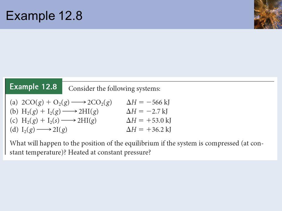 Example 12.8