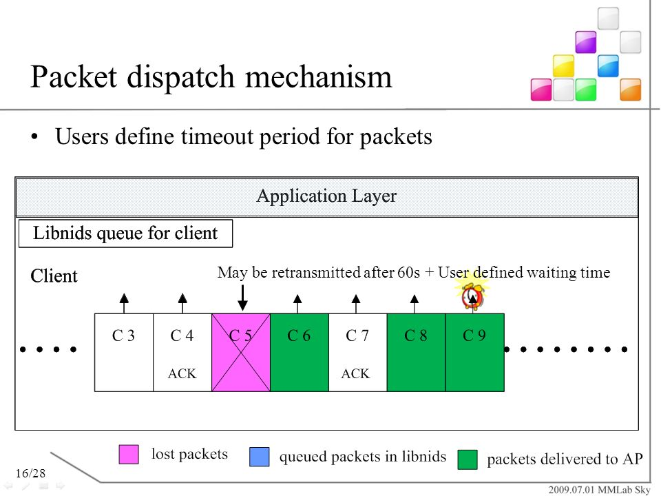 16/28 Packet dispatch mechanism Users define timeout period for packets May be retransmitted after 60s + User defined waiting time