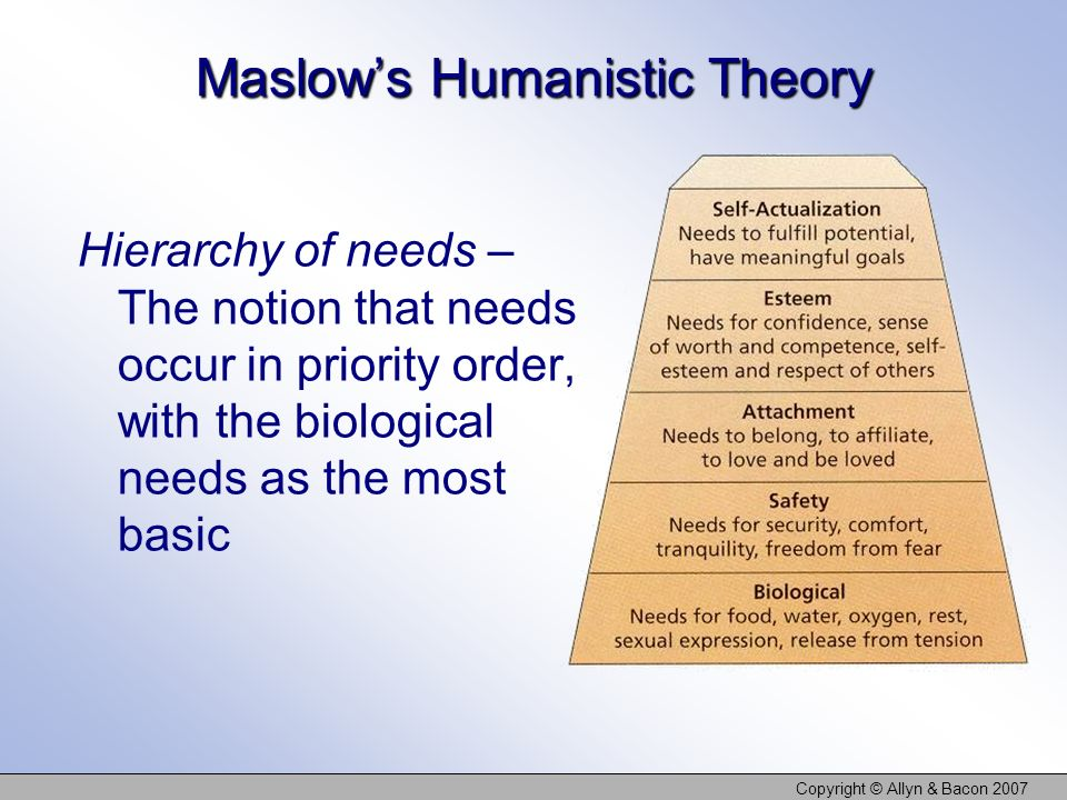 Copyright © Allyn & Bacon 2007 Maslows Humanistic Theory Hierarchy of needs – The notion that needs occur in priority order, with the biological needs